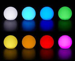 Wohnzimmerlampe Led Farbwechsel Globo Outdoor Led Kabellos ø 25 Cm Für Den Außeneinsatz