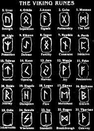 the 25 best wiccan tattoos ideas on pinterest wicca witch