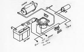 ballest resistor ford truck enthusiasts forums