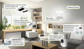 smart home smart home applications for home automation using energy harvesting