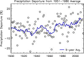 Snowpack Archives Ecowest Precipitation Glisa