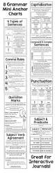 Worksheets On Subjects And Predicates Grammar Mini Anchor Charts Grammar Rules Anchor Charts And