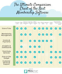 help desk software comparison chart the ultimate guide to which is the best software to run your