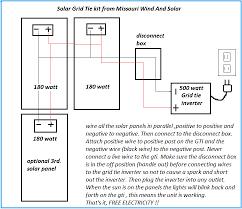 solar panel to grid tie inverter missouri wind and solar tech