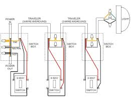 to install a switch to control four lights in series i would like