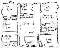Functional Floor Plans Grade 6 Mrs Avery U0027s Art Classes