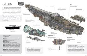 halo warthog blueprints halo warfleet discussion thread halo