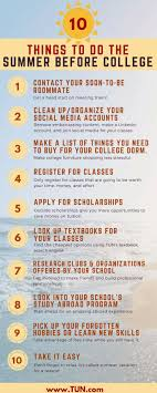best 25 college essentials ideas on ideas