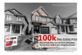 record sale price 100k asking price record sale in the neighbourhood the