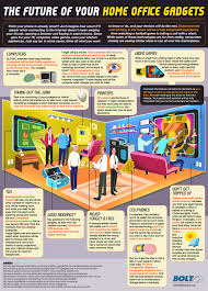 future of your home office gadgets infographic explores the future