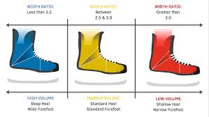 ice hockey skate sizing