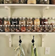 How To Organize Your Kitchen Pantry - labels for kitchen pantry neat method