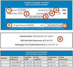 Mortgage Calculator Amortization Table by Canadian Mortgage Calculators With Amortization Table