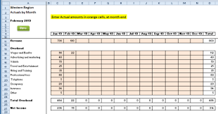 contoh format budget excel budget forecast vs actual