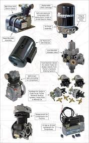 erentek agricultural air braking hydraulic braking and air