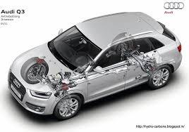 audi q3 wheelbase the audi q3 2012 grease n gasoline
