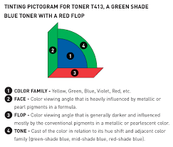 ppg introduces upgraded tint guide posters ppg paints