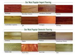 different of flooring home design interior and exterior spirit