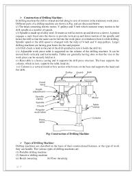 ag btech 31 pdf