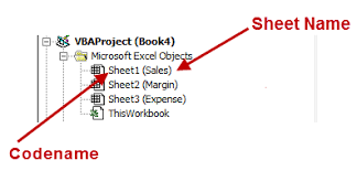 avoiding excel vba errors caused by changing worksheet names