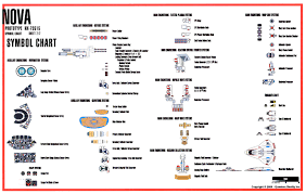 component basic electronic components symbols schematic