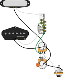 guitar wiring 103 seymour duncan
