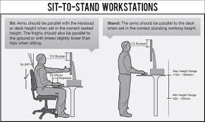 Optimal Desk Height Your Comprehensive Office Ergonomics Guide The Osteopaths Of