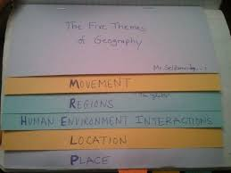 5 themes of geography acronym geography foldable 5 themes of geography 6th grade social