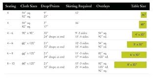 pool table sizes chart table measurement chart table size chart banquet table linen sizing