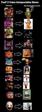 I Guess Meme - fnaf 2 voice meme i guess by meowpokemon on deviantart