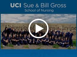 bachelor of science program of nursing university of