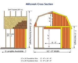 12 X 20 Barn Shed Plans Best Barns Millcreek 12x20 Wood Storage Shed Kit