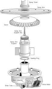 Whirlpool Dishwasher Clean Light Blinking Best 25 Maytag Dishwasher Parts Ideas On Pinterest Dishwasher