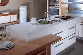 Countertop Options Kitchen Best Countertop Options For Kitchen And Bathroom