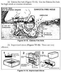 Dakota Firepit How To Build Hide A Cfire From Your Enemies The Dakota