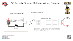 usb pin wiring diagram at mini wire gooddy org throughout ps2