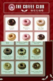 Types Of Coffee Mugs How To Make Different Types Of Coffee U003e U003e U003e You Can Get Additional