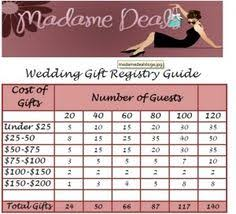 wedding registry deals wedding registry checklist some thinks we might not