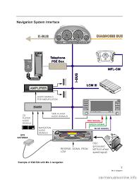 Bmw X5 6 Speed Manual - bmw x5 2003 e53 mk3 navigation system manual