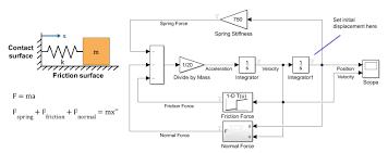 simulink model force jpg