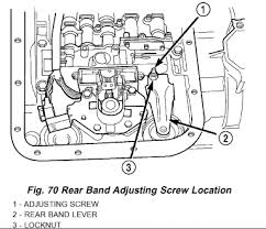 jeep grand laredo transmission 2003 jeep grand laredo you adjust the front and rear bands
