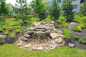Gardens With Rocks by Waterfall Features For Gardens Zamp Co