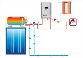 caldaia a pellet per riscaldamento a pavimento impianto di riscaldamento misto combinato solare caldaia