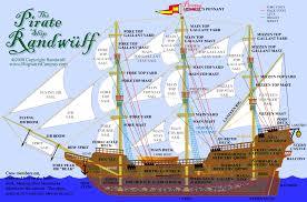 ship floor plans pirate ship galleon deck plan