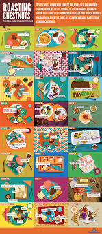 dinners around the world infographic meals and traditional