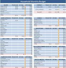 house hold budgets amitdhull co