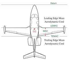 aerodynamic chord weight and balance principles
