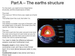 ks3 geography u2013 plate tectonics student outcomes describe the