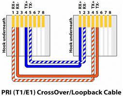 t1 wiring diagram t1 pinout color code u2022 wiring diagrams j