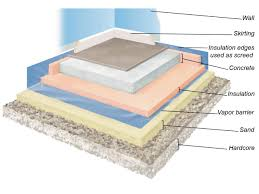Laminate Floor Moisture Barrier All About Joist And Concrete Floor Structures Diy
